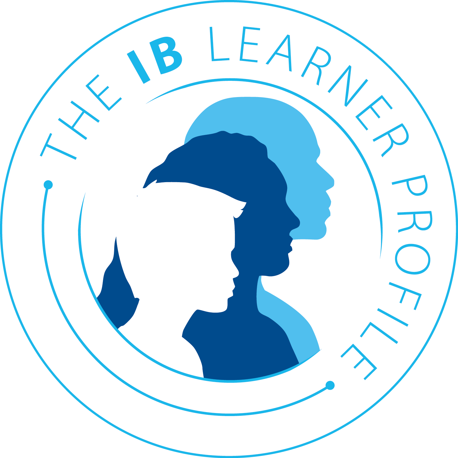 IB Learner Profile Meadowridge